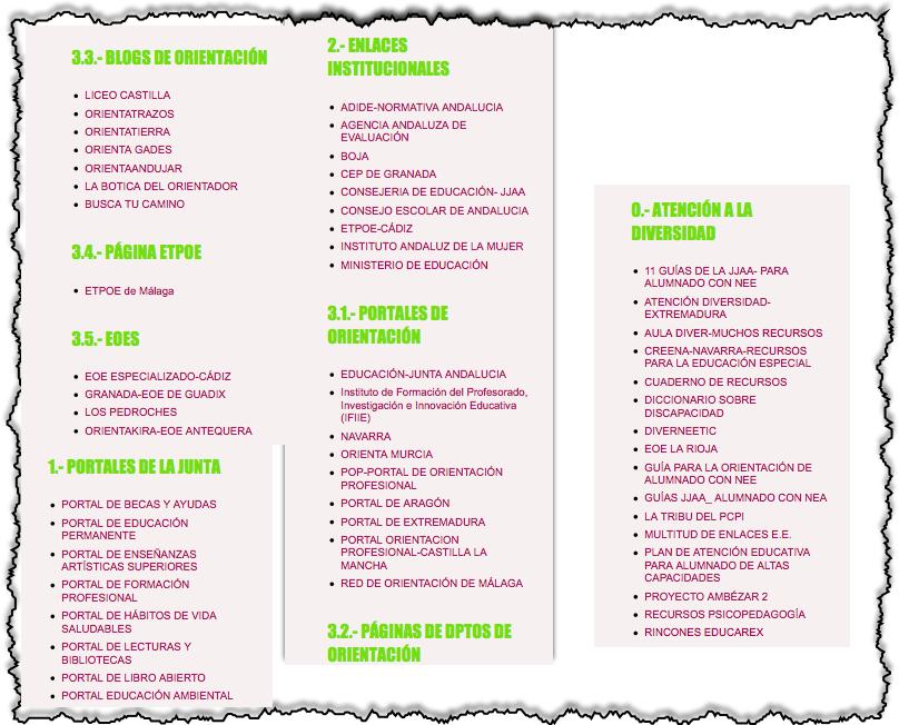 Orientación Educativa Día Del Libro: Orientación Y Tutoría De La Mano De Carmen Patricia