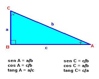 Resolución De Triángulos Rectángulos I
