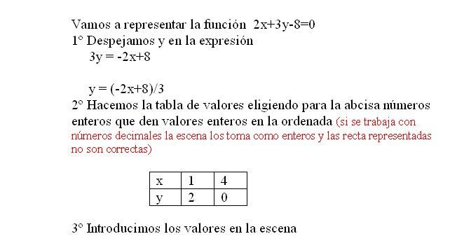 Funciones lineales formulas images