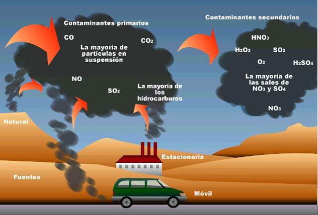A Industrya - Industrial Patterns