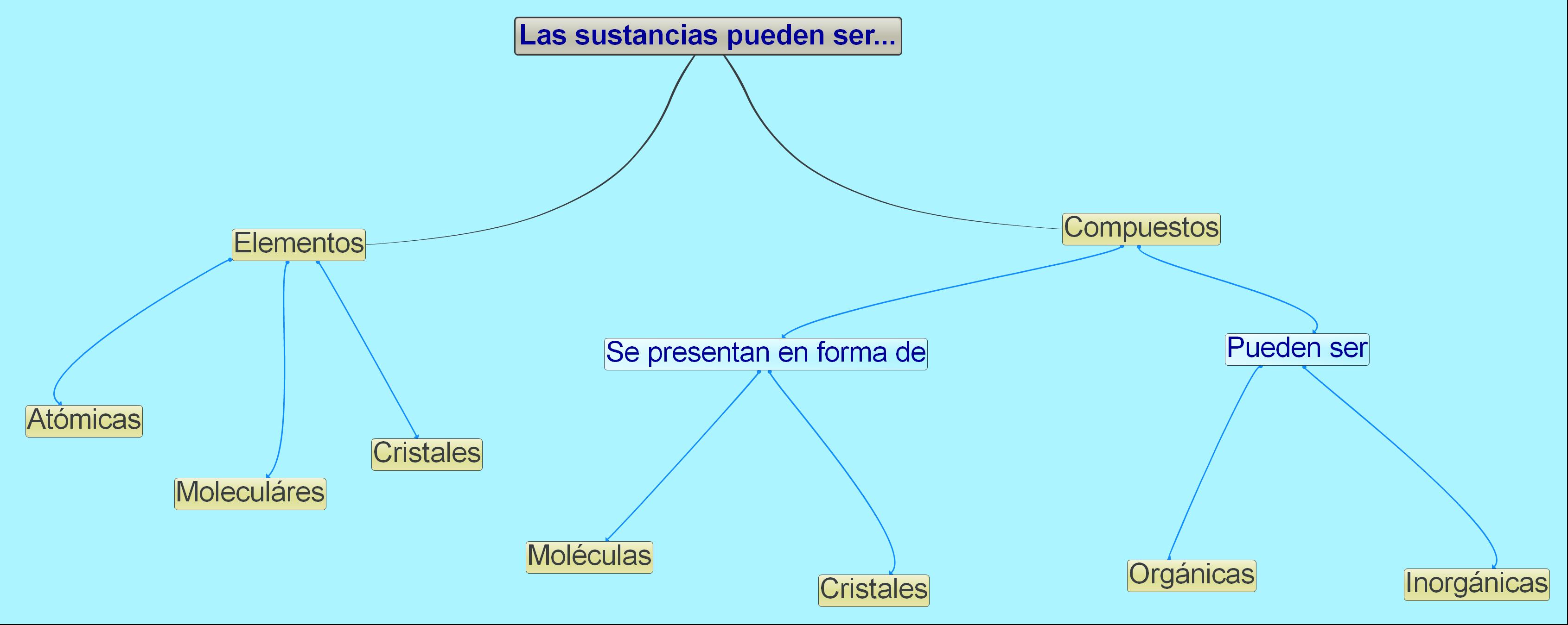 Supermapa Didactic