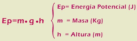 Energia Cinetica Formula Energ a Cin Tica