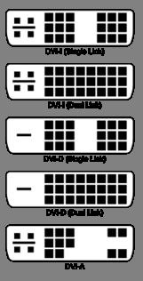 180px-DVI_Connector_Types.svg.jpg