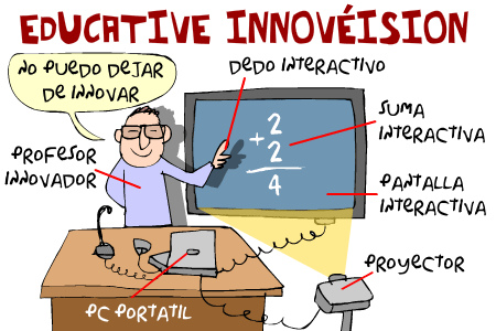 Educative Innovession