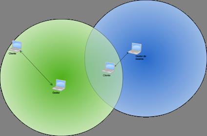MONOGRÁFICO: Redes Wifi | Observatorio Tecnológico