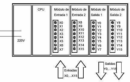Image on Web Relay Control
