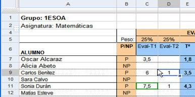 Utilización de Google Docs en centros educativos | Observatorio ...