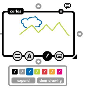 Interfaz para crear un dibujo