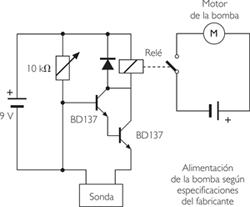 detector de humedad para riego