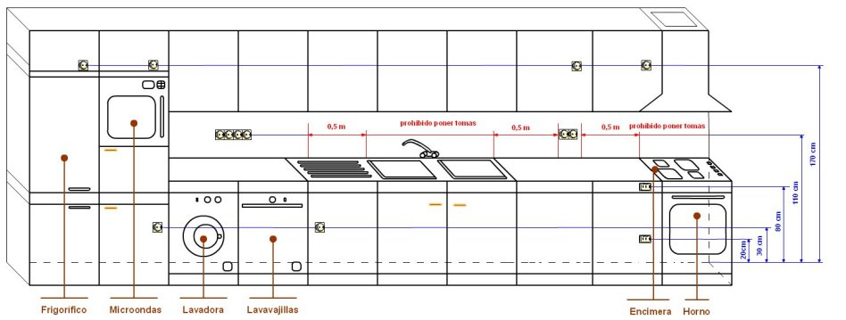 Extractor De Baño Colocacion: se puede ver una propuesta de disposición de tomas de corriente