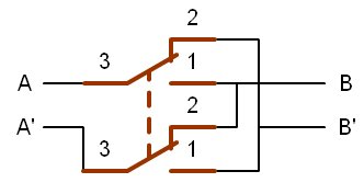 Instalaciones el ctricas en viviendas - Interruptor de cruce ...