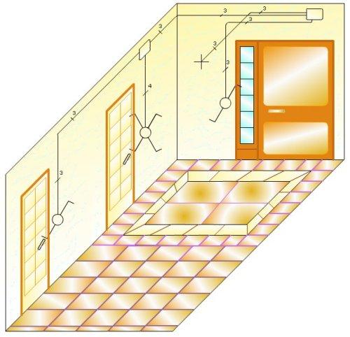 5 punto de luz conmutado con cruzamiento curso for Puntos de luz vivienda
